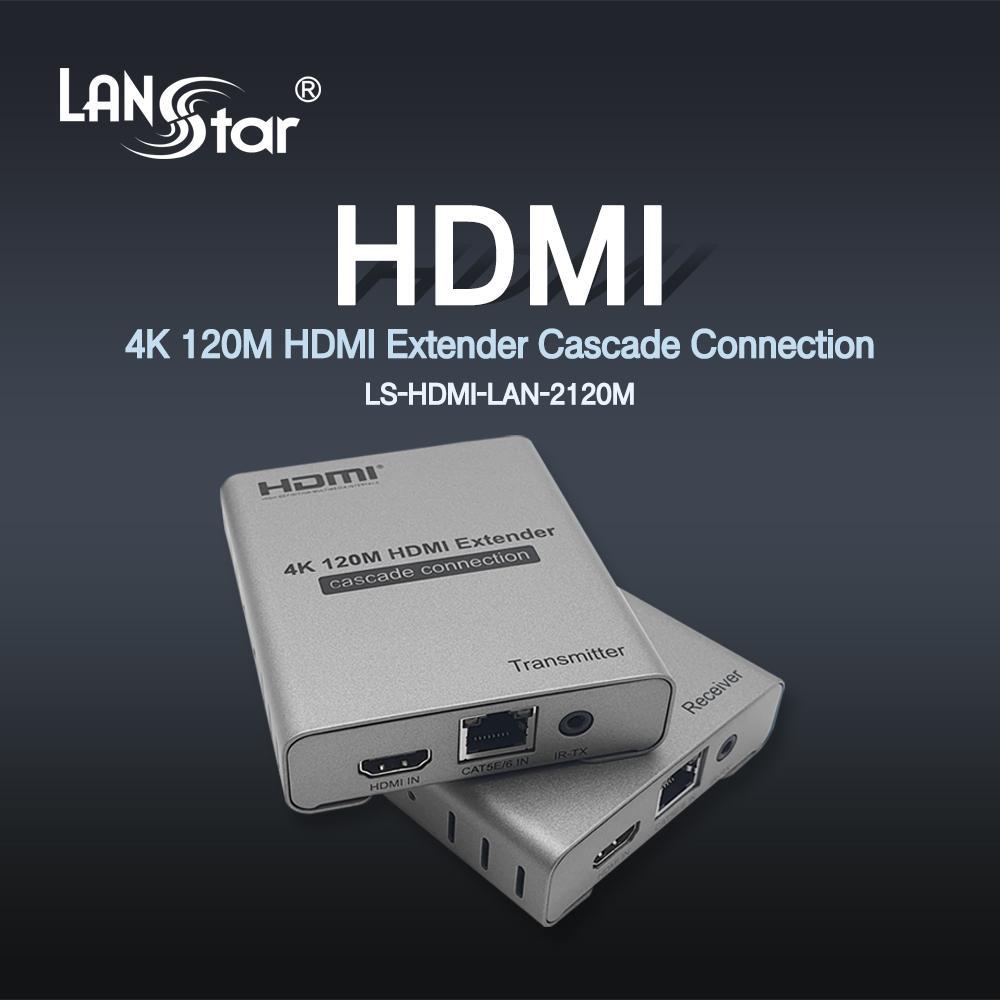 HDMI 리피터 송수신기